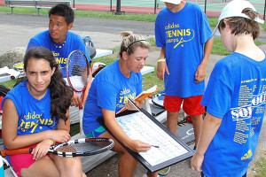 Tennis Camps - Coaching Tennis Drills